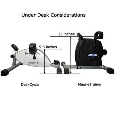 magne-trainer-vs-deskcycle